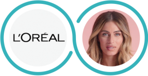 7.4 MillionSocial Engagements With L'Oreal